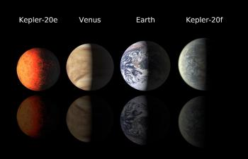 A comparison of two Kepler planets with Venus and Earth