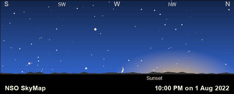 The Horizon at 10pm Tonight | National Schools' Observatory